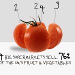 Secrets of your Supermarket Shop